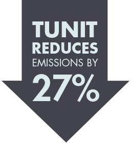 Tunit Reduces Emissions By 27%